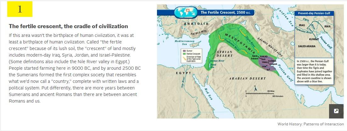 40 Mapas Que Explican El Conflicto De Medio Oriente Duna 897