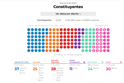 Captura de pantalla de Chile Decide