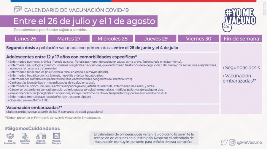 calendario de vacunación 26 de julio